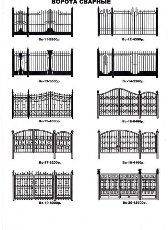 Расценки на ворота калитки и ворота для дачи вао